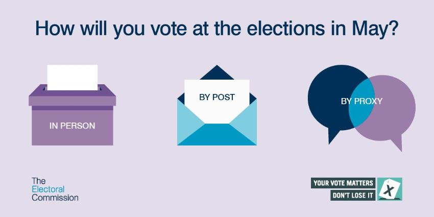 how will you vote - in person, by post, by proxy?