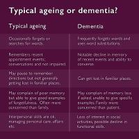 Image for Lets Talk Dementia Over Lunch